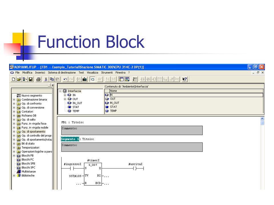 Function Block