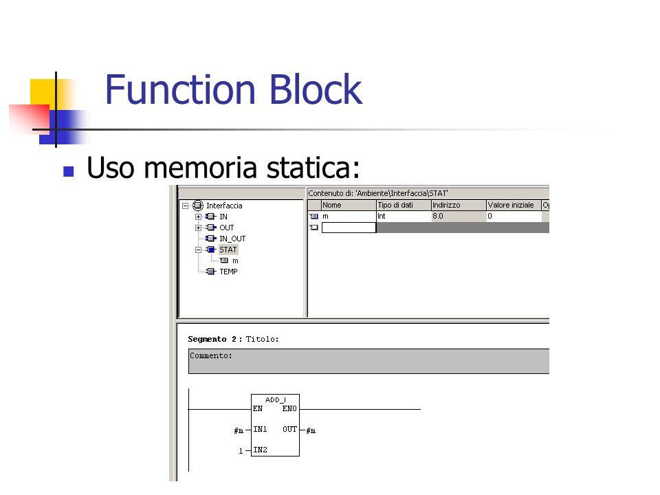 Function Block Uso memoria statica: