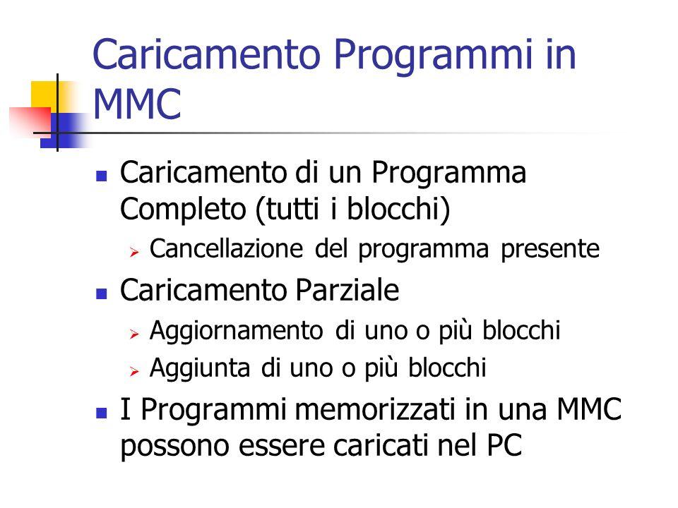 Caricamento Programmi in MMC