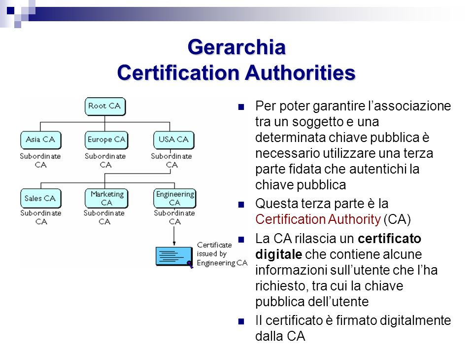 Gerarchia Certification Authorities