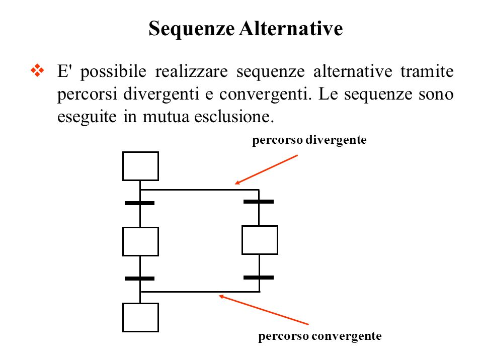 Sequenze Alternative