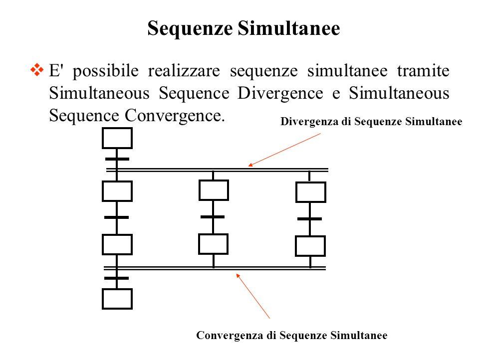 Sequenze Simultanee E possibile realizzare sequenze simultanee tramite Simultaneous Sequence Divergence e Simultaneous Sequence Convergence.