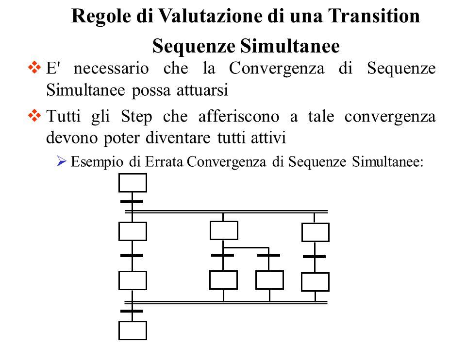 Regole di Valutazione di una Transition