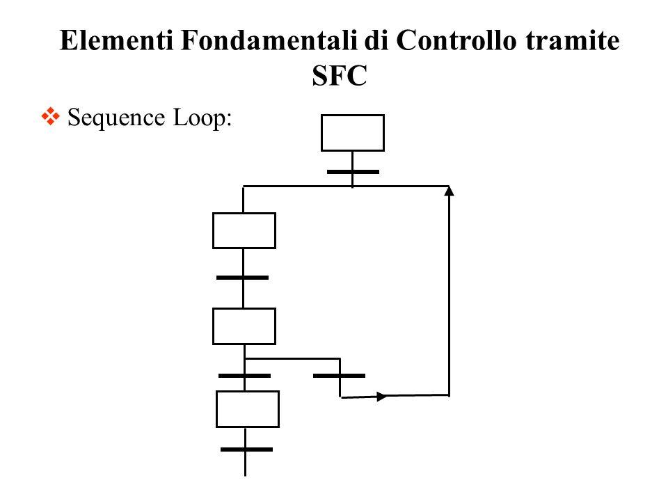 Elementi Fondamentali di Controllo tramite SFC