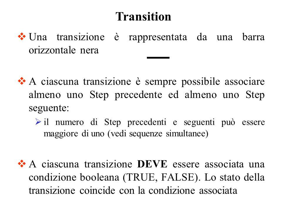 Transition Una transizione è rappresentata da una barra orizzontale nera.