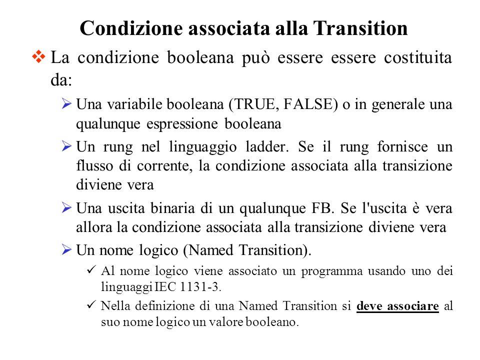 Condizione associata alla Transition