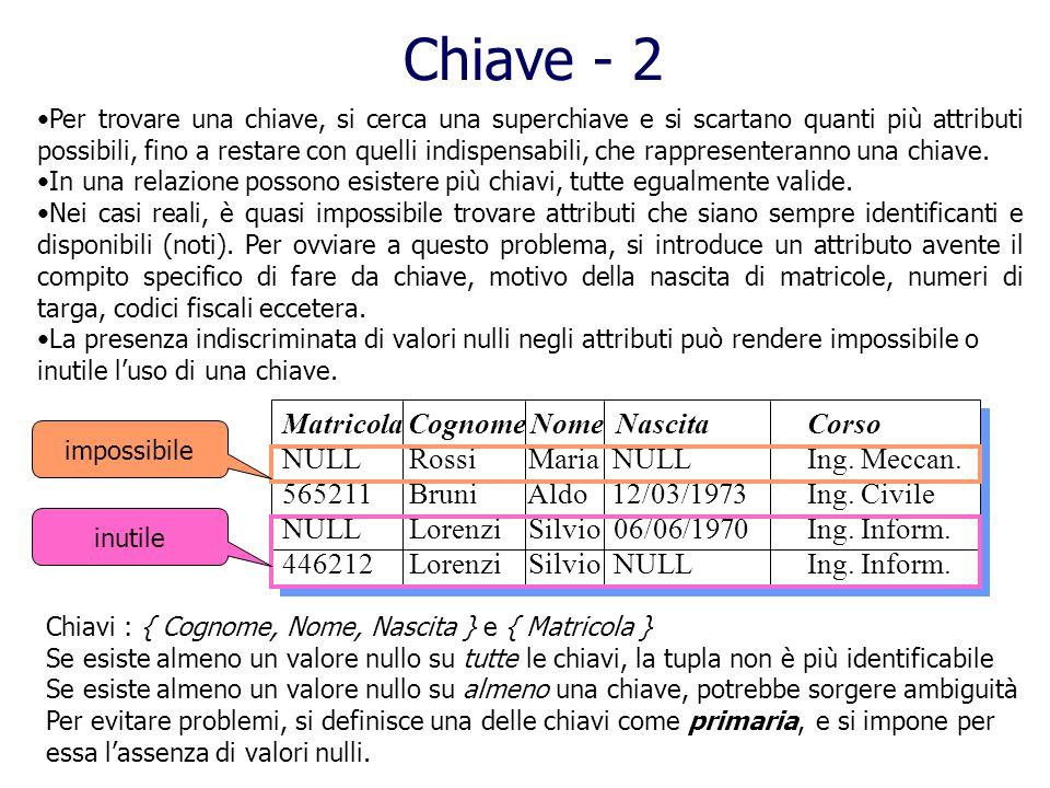 Chiave - 2 Matricola Cognome Nome Nascita Corso