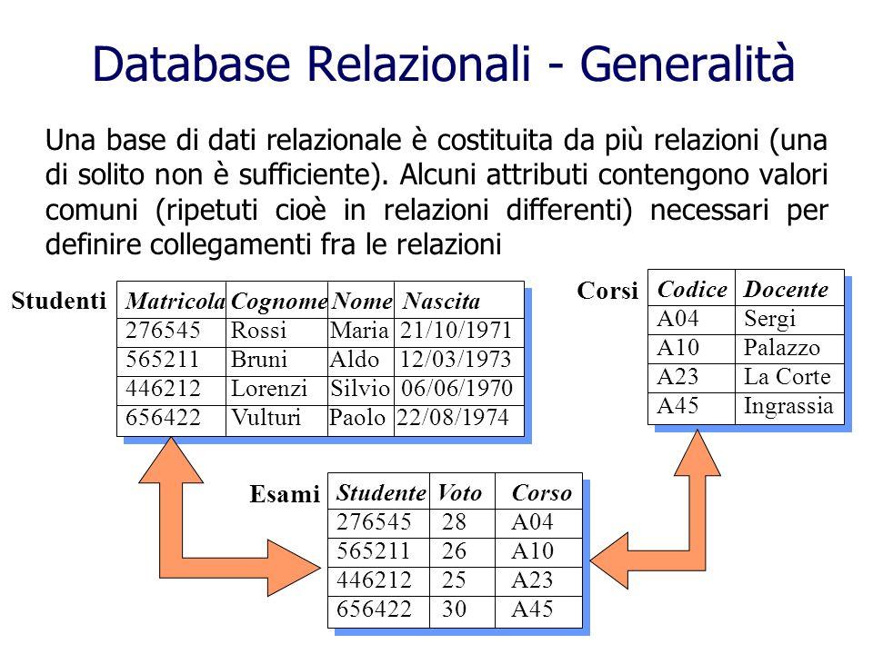 Database Relazionali - Generalità