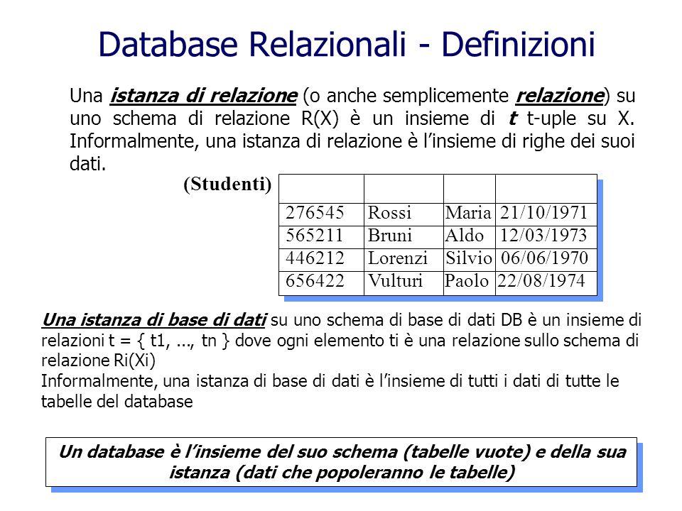 Database Relazionali - Definizioni