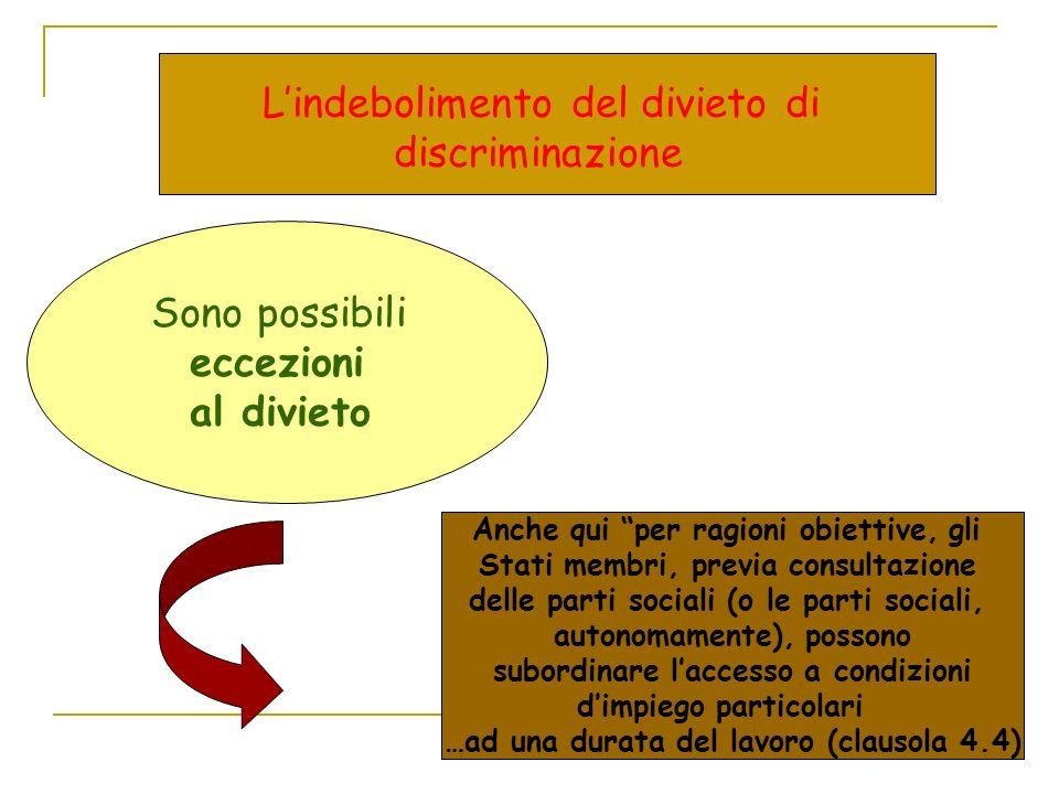 L'indebolimento del divieto di discriminazione