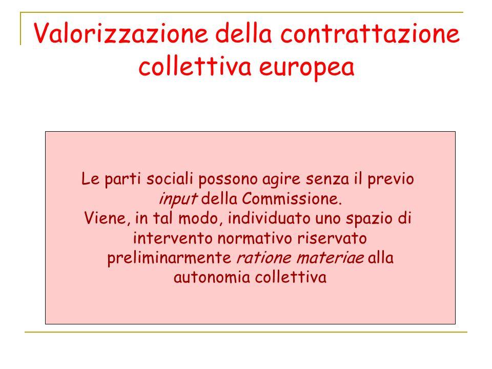 Valorizzazione della contrattazione collettiva europea