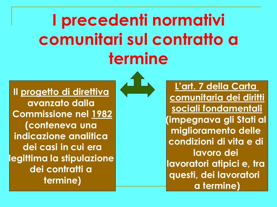I precedenti normativi comunitari sul contratto a termine
