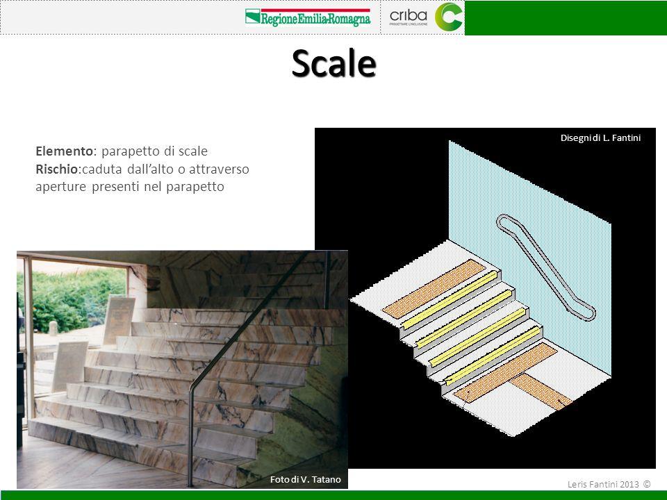 Scale Disegni di L. Fantini. Elemento: parapetto di scale Rischio:caduta dall'alto o attraverso aperture presenti nel parapetto.