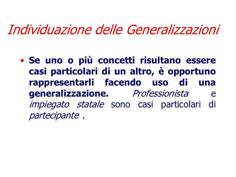 Individuazione delle Generalizzazioni