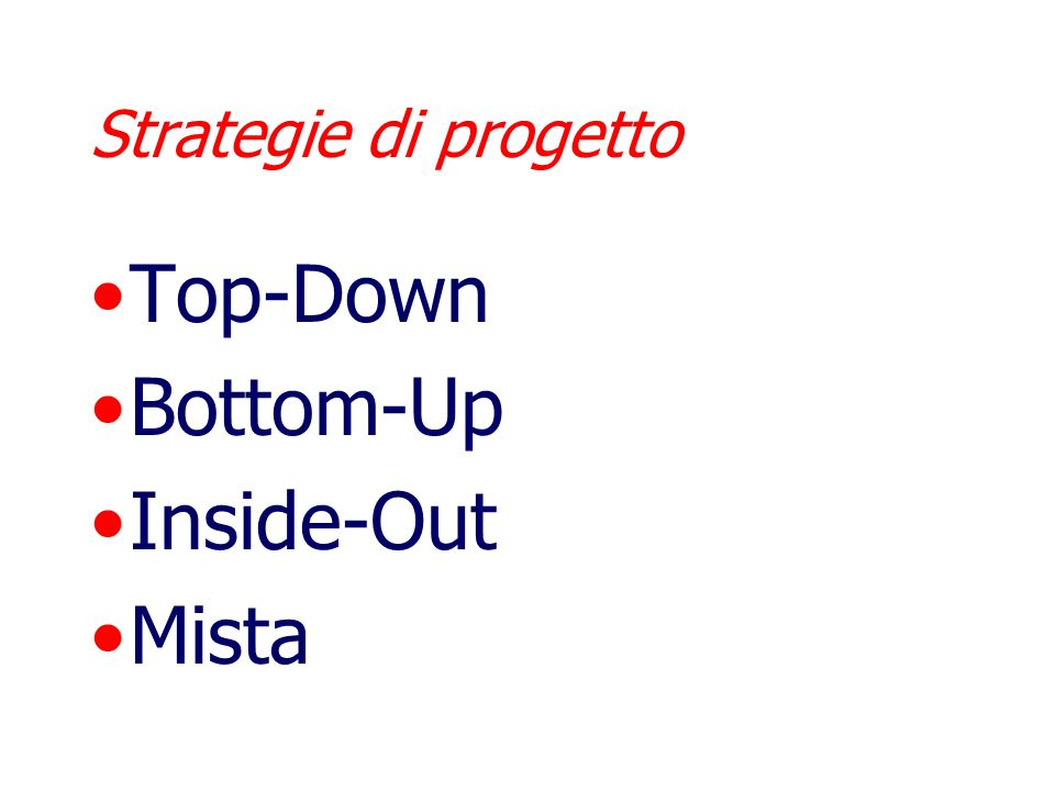 Strategie di progetto Top-Down Bottom-Up Inside-Out Mista
