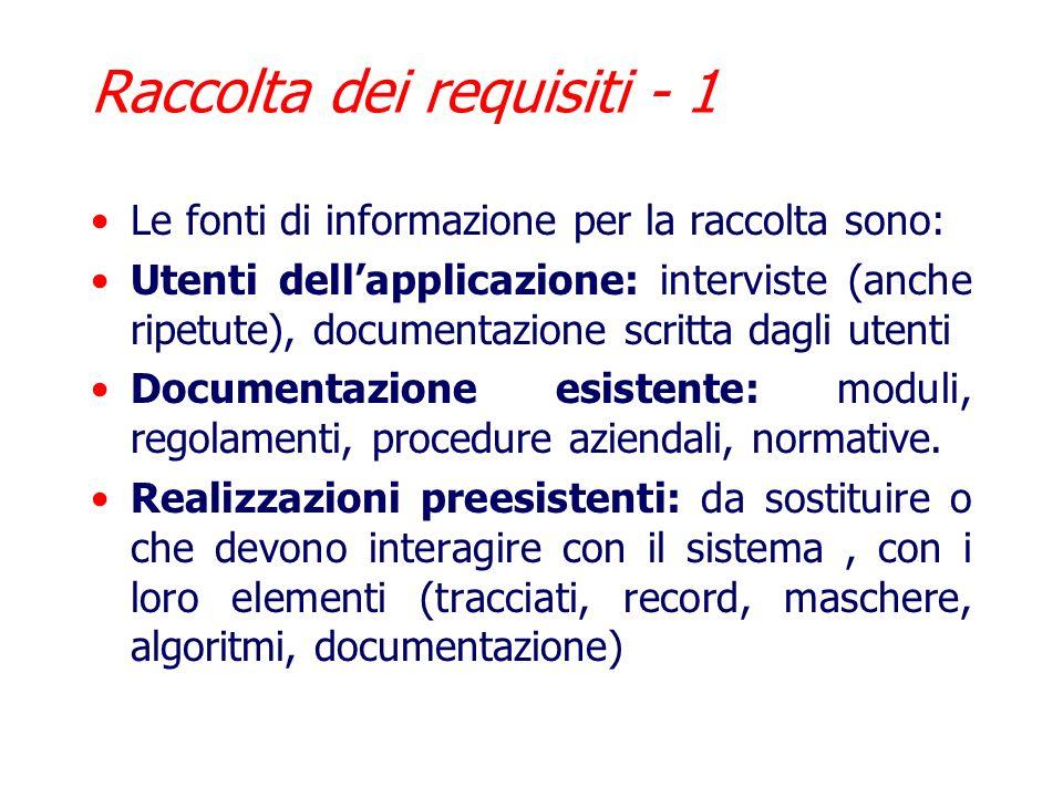 Raccolta dei requisiti - 1