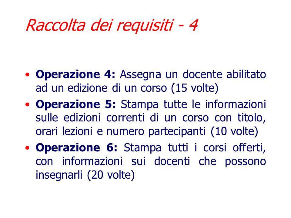 Raccolta dei requisiti - 4