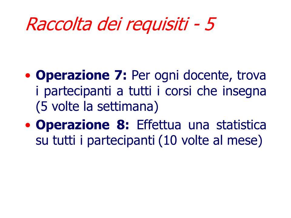 Raccolta dei requisiti - 5