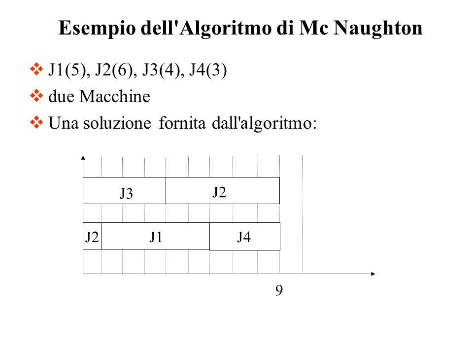 Esempio dell Algoritmo di Mc Naughton