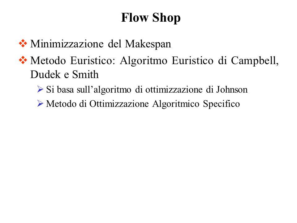 Flow Shop Minimizzazione del Makespan