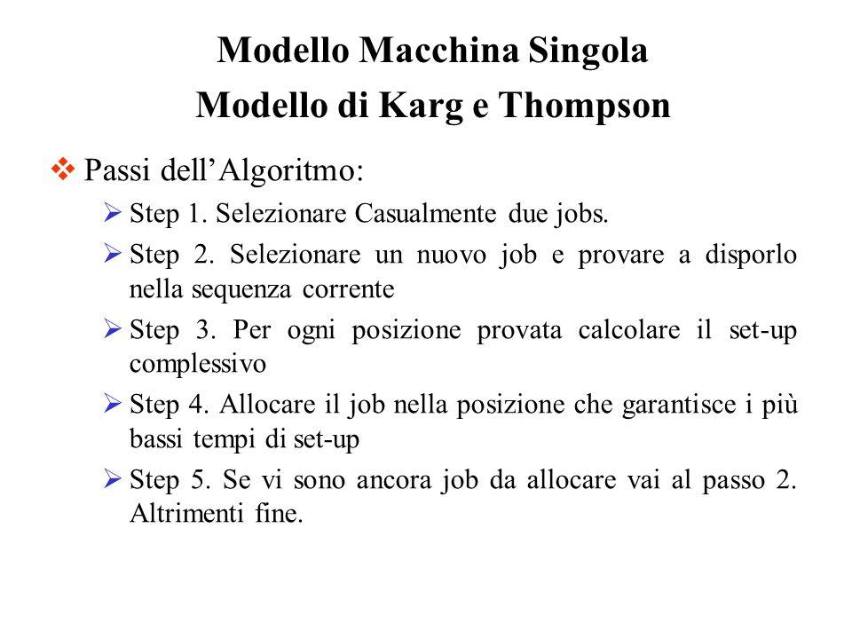Modello Macchina Singola Modello di Karg e Thompson