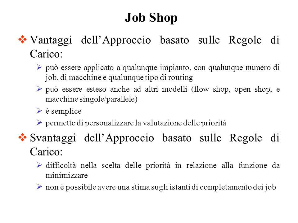 Job Shop Vantaggi dell'Approccio basato sulle Regole di Carico: