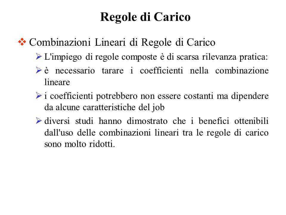 Regole di Carico Combinazioni Lineari di Regole di Carico