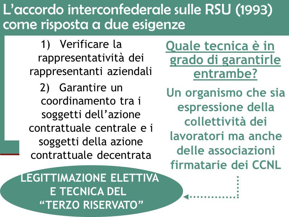 L'accordo interconfederale sulle RSU (1993) come risposta a due esigenze