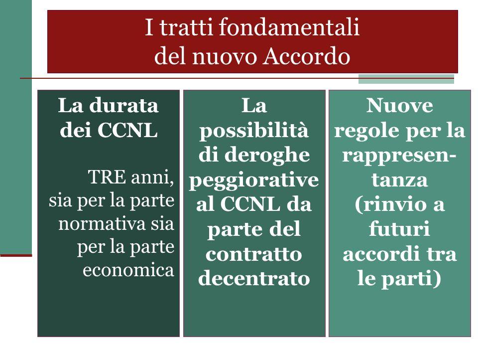 I tratti fondamentali del nuovo Accordo La durata dei CCNL