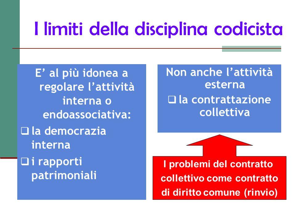 I limiti della disciplina codicista