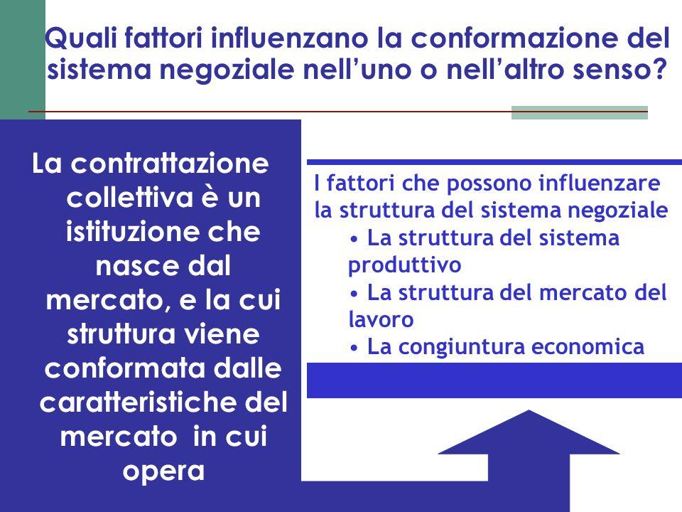Quali fattori influenzano la conformazione del sistema negoziale nell'uno o nell'altro senso