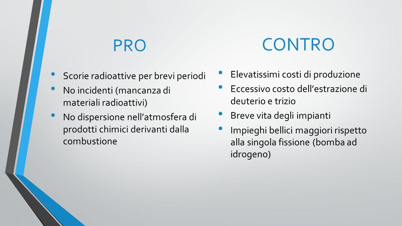 CONTRO PRO Scorie radioattive per brevi periodi