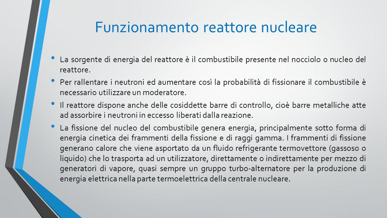 Funzionamento reattore nucleare