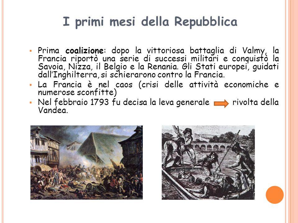 I primi mesi della Repubblica