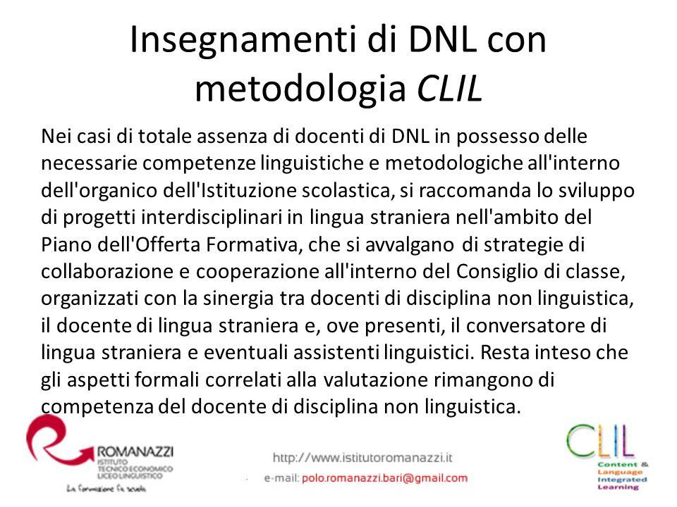 Insegnamenti di DNL con metodologia CLIL