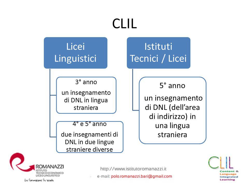 CLIL Licei Linguistici. 3° anno. un insegnamento di DNL in lingua straniera. 4° e 5° anno.