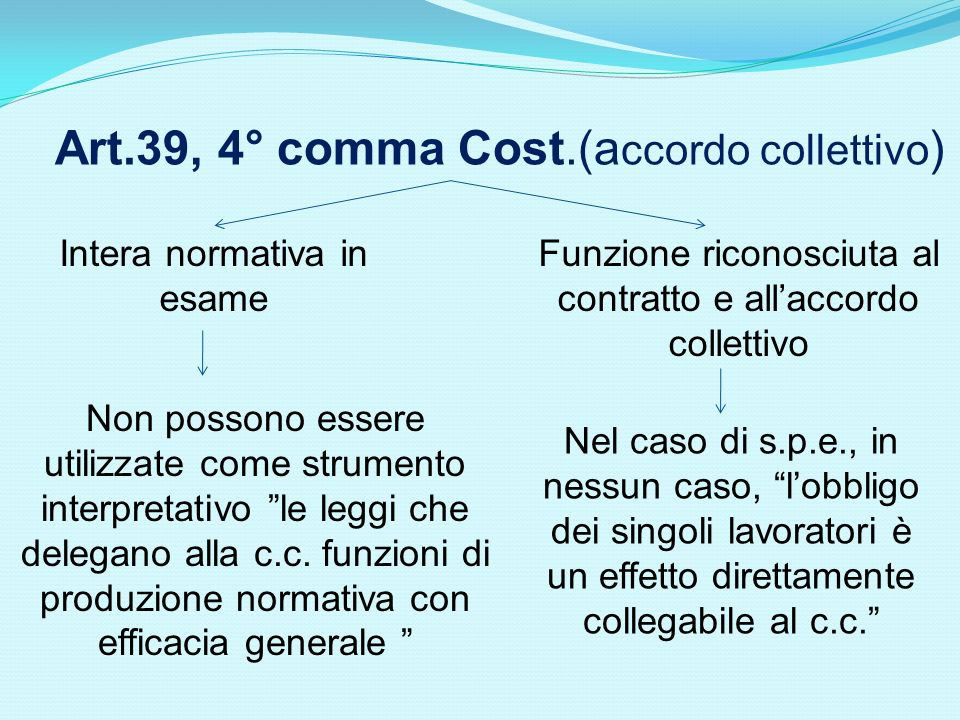 Art.39, 4° comma Cost.(accordo collettivo)
