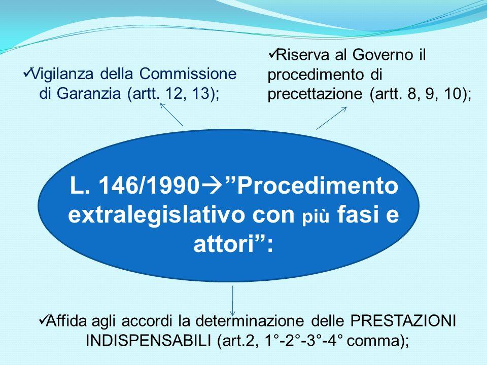 L. 146/1990 Procedimento extralegislativo con più fasi e attori :