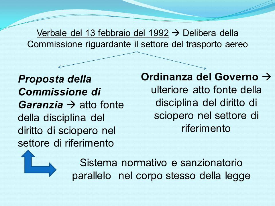 Verbale del 13 febbraio del 1992  Delibera della Commissione riguardante il settore del trasporto aereo