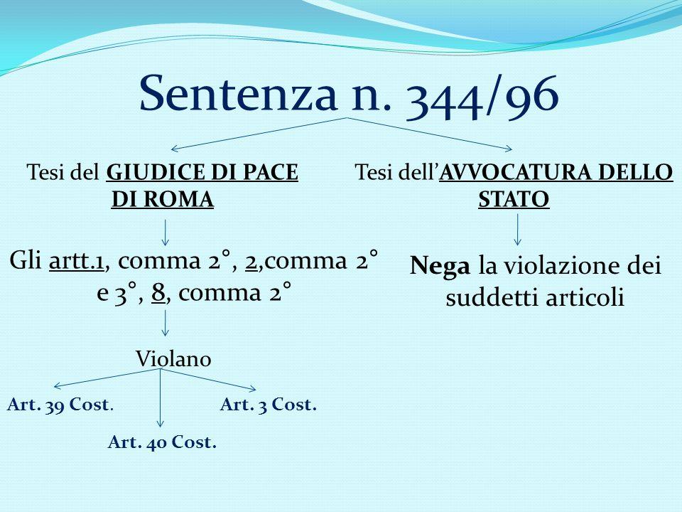 Sentenza n. 344/96 Gli artt.1, comma 2°, 2,comma 2° e 3°, 8, comma 2°