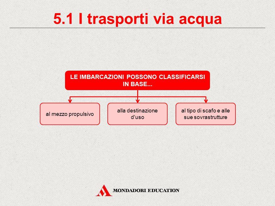 LE IMBARCAZIONI POSSONO CLASSIFICARSI IN BASE...