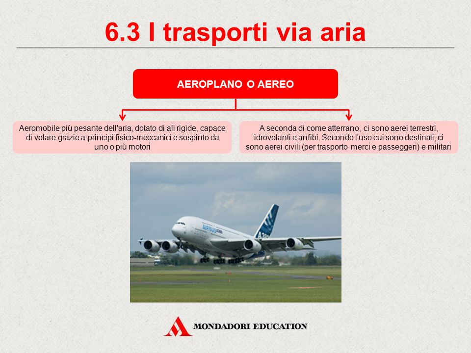 6.3 I trasporti via aria AEROPLANO O AEREO *