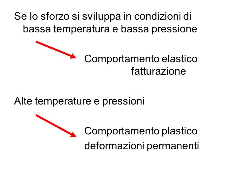 Se lo sforzo si sviluppa in condizioni di bassa temperatura e bassa pressione