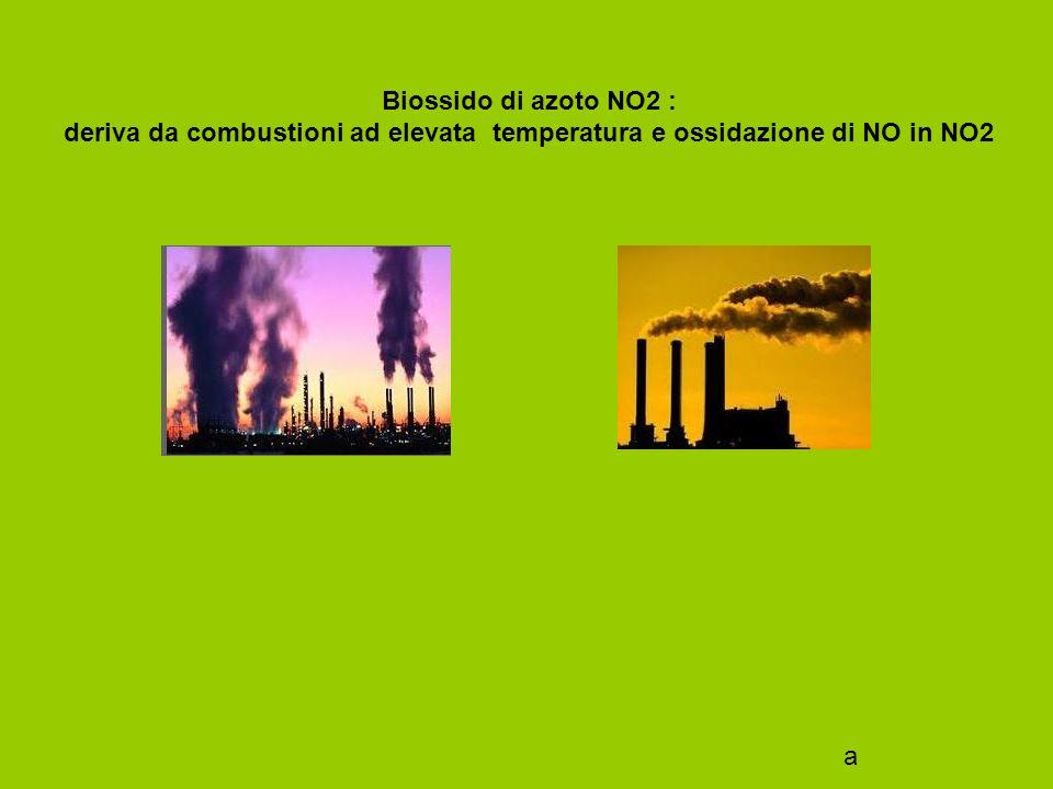 Biossido di azoto NO2 : deriva da combustioni ad elevata temperatura e ossidazione di NO in NO2