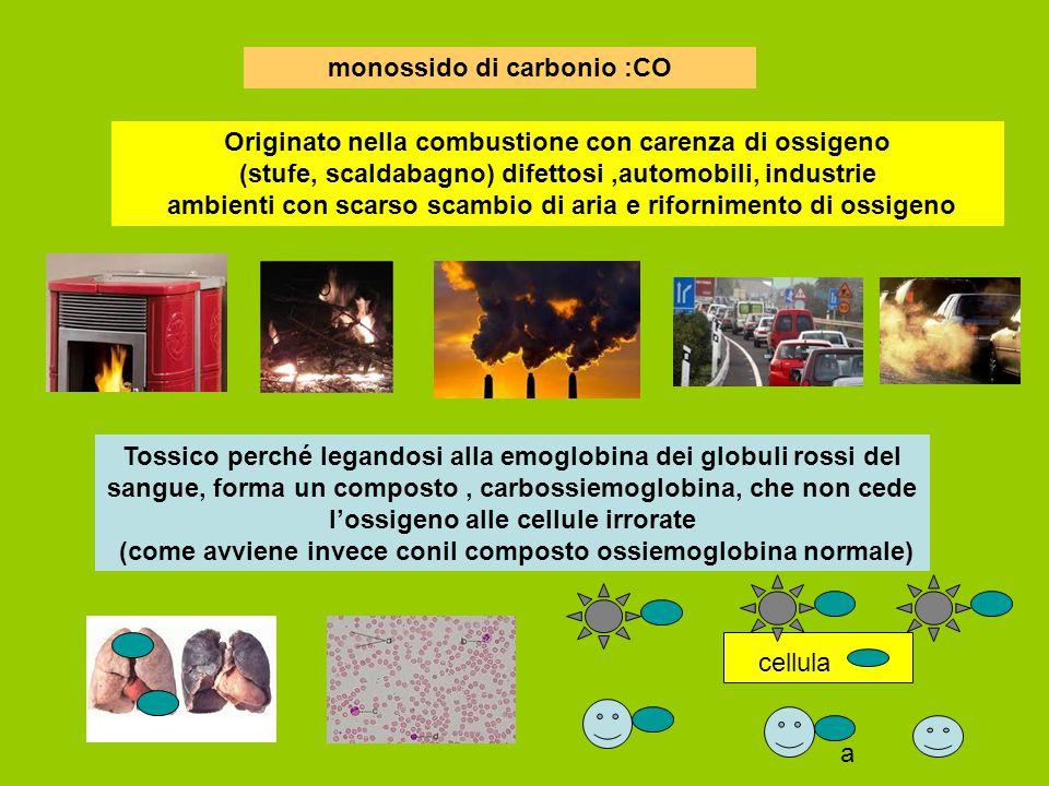 monossido di carbonio :CO