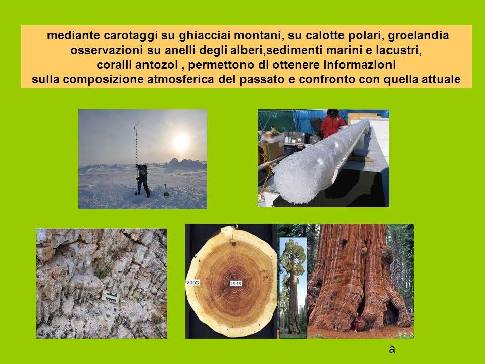 mediante carotaggi su ghiacciai montani, su calotte polari, groelandia osservazioni su anelli degli alberi,sedimenti marini e lacustri, coralli antozoi , permettono di ottenere informazioni sulla composizione atmosferica del passato e confronto con quella attuale