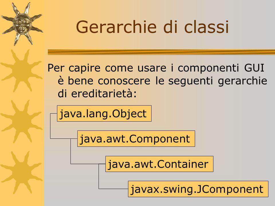 Gerarchie di classi Per capire come usare i componenti GUI è bene conoscere le seguenti gerarchie di ereditarietà: