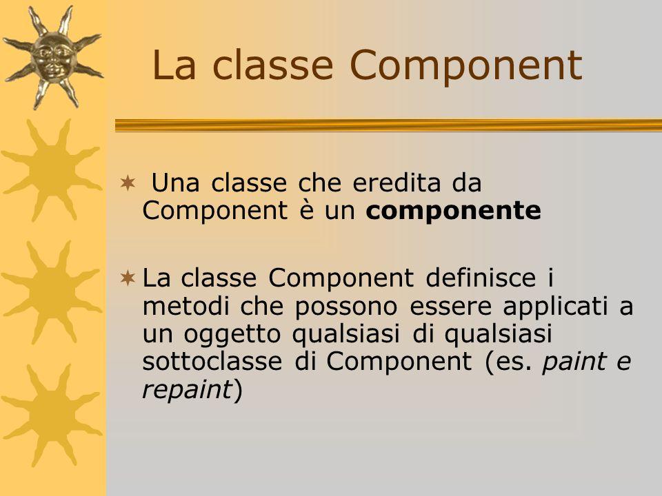 La classe Component Una classe che eredita da Component è un componente.