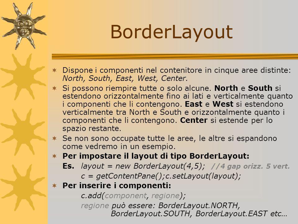 BorderLayoutDispone i componenti nel contenitore in cinque aree distinte: North, South, East, West, Center.