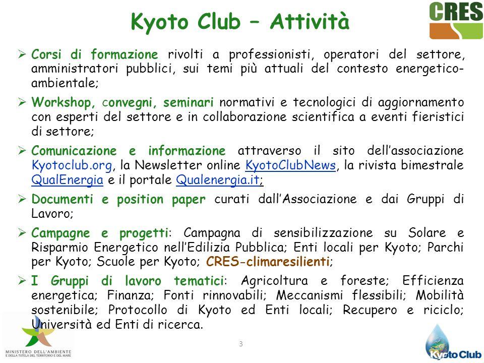 Kyoto Club – Attività